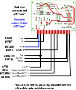 Apple Serial To SCELBI TTY Connection Diagram