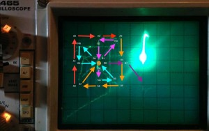 Expected Oscope Display