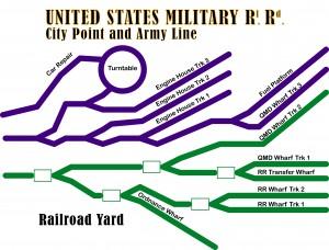 Railroad Yard Panel